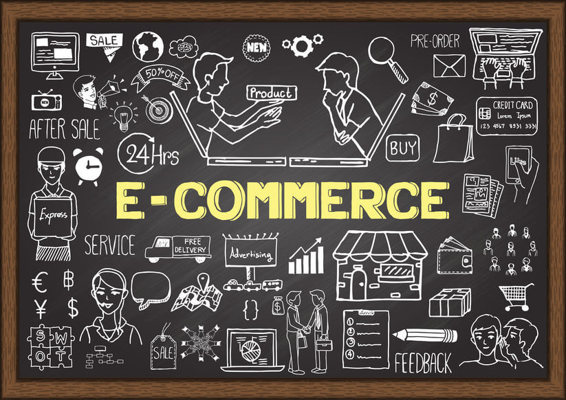Competition Proof eCommerce Strategy